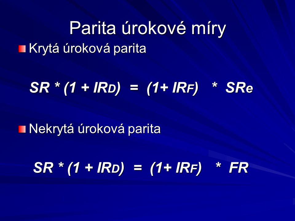 Parita úrokové míry Krytá úroková parita SR * (1 + IR D ) = (1+ IR F ) * SR e Nekrytá úroková parita SR * (1 + IR D ) = (1+ IR F ) * FR SR * (1 + IR D