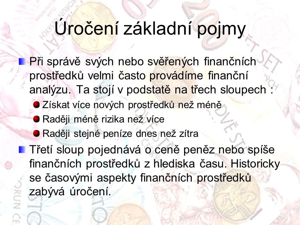 Úročení základní pojmy Při správě svých nebo svěřených finančních prostředků velmi často provádíme finanční analýzu. Ta stojí v podstatě na třech slou