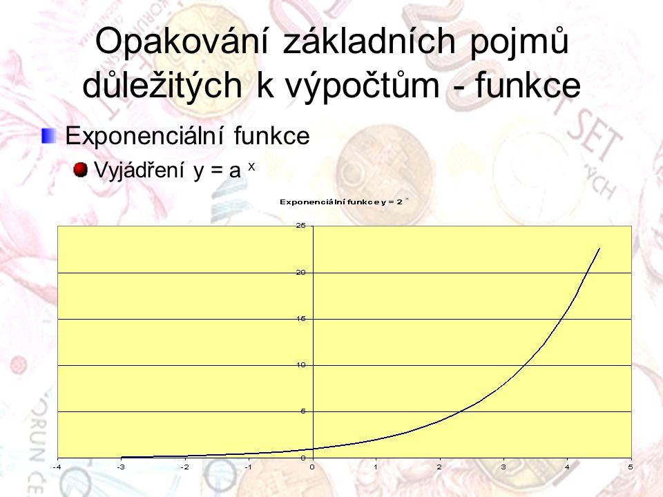 Opakování základních pojmů důležitých k výpočtům - funkce Exponenciální funkce Vyjádření y = a x