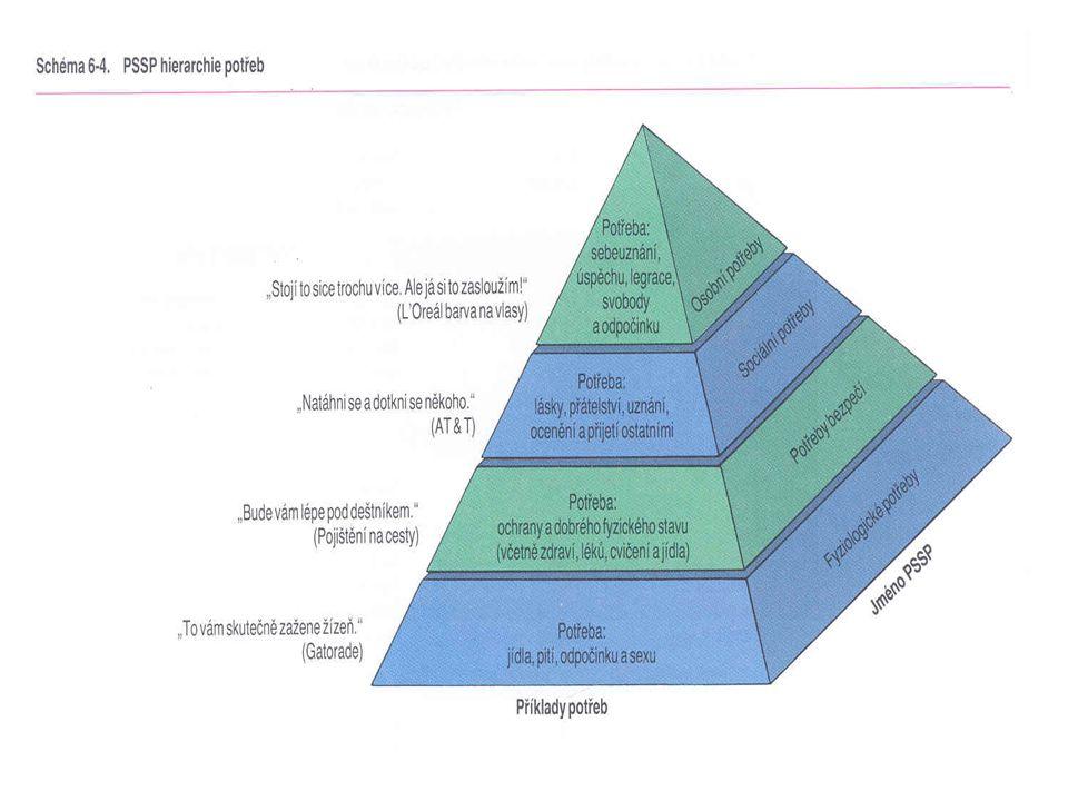 Ekonomické potřeby - ekonomičnost nákupu - vhodnost a výhody -výkonnost -spolehlivost -zlepšení příjmů