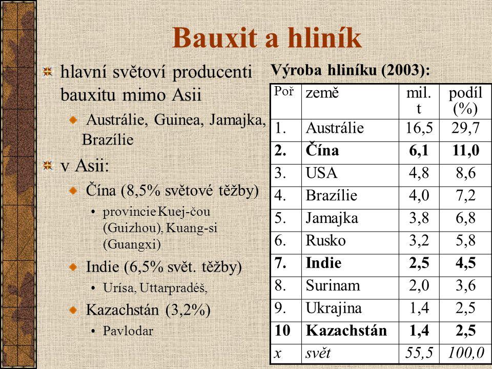 Bauxit a hliník hlavní světoví producenti bauxitu mimo Asii Austrálie, Guinea, Jamajka, Brazílie v Asii: Čína (8,5% světové těžby) provincie Kuej-čou