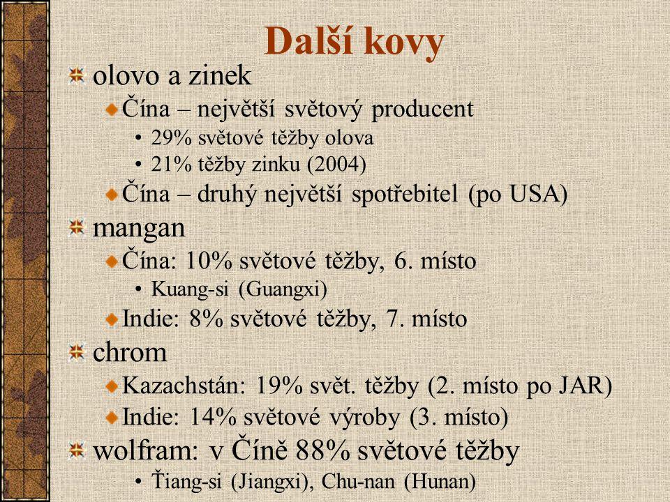 Další kovy olovo a zinek Čína – největší světový producent 29% světové těžby olova 21% těžby zinku (2004) Čína – druhý největší spotřebitel (po USA) m