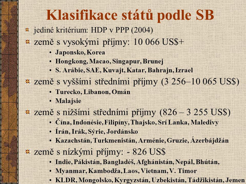 Klasifikace států podle SB jediné kritérium: HDP v PPP (2004) země s vysokými příjmy: 10 066 US$+ Japonsko, Korea Hongkong, Macao, Singapur, Brunej S.