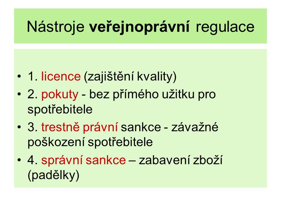Nástroje veřejnoprávní regulace 1. licence (zajištění kvality) 2. pokuty - bez přímého užitku pro spotřebitele 3. trestně právní sankce - závažné pošk
