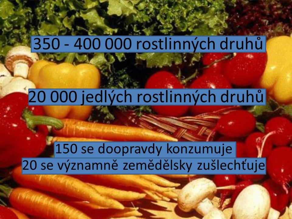 350 - 400 000 rostlinných druhů 20 000 jedlých rostlinných druhů 150 se doopravdy konzumuje 20 se významně zemědělsky zušlechťuje