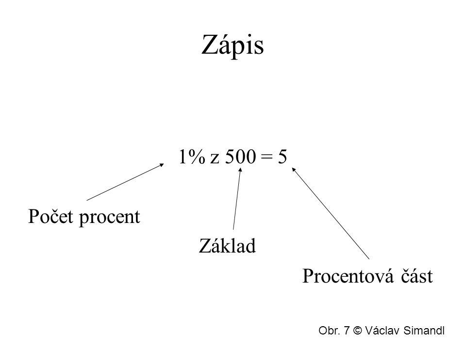 Zápis 1% z 500 = 5 Počet procent Základ Procentová část Obr. 7 © Václav Simandl