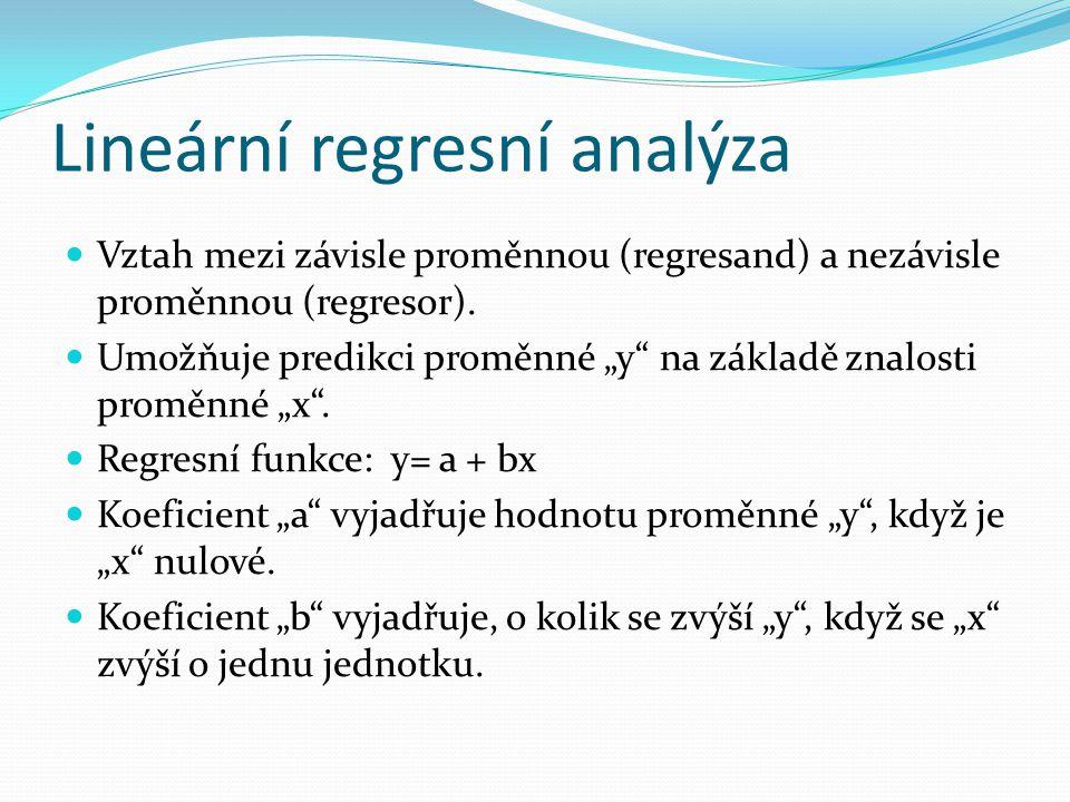 Lineární regresní analýza Vztah mezi závisle proměnnou (regresand) a nezávisle proměnnou (regresor).