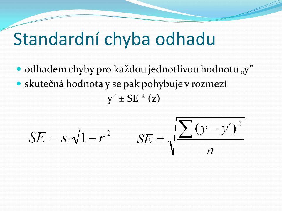 """Standardní chyba odhadu odhadem chyby pro každou jednotlivou hodnotu """"y skutečná hodnota y se pak pohybuje v rozmezí y´ ± SE * (z)"""