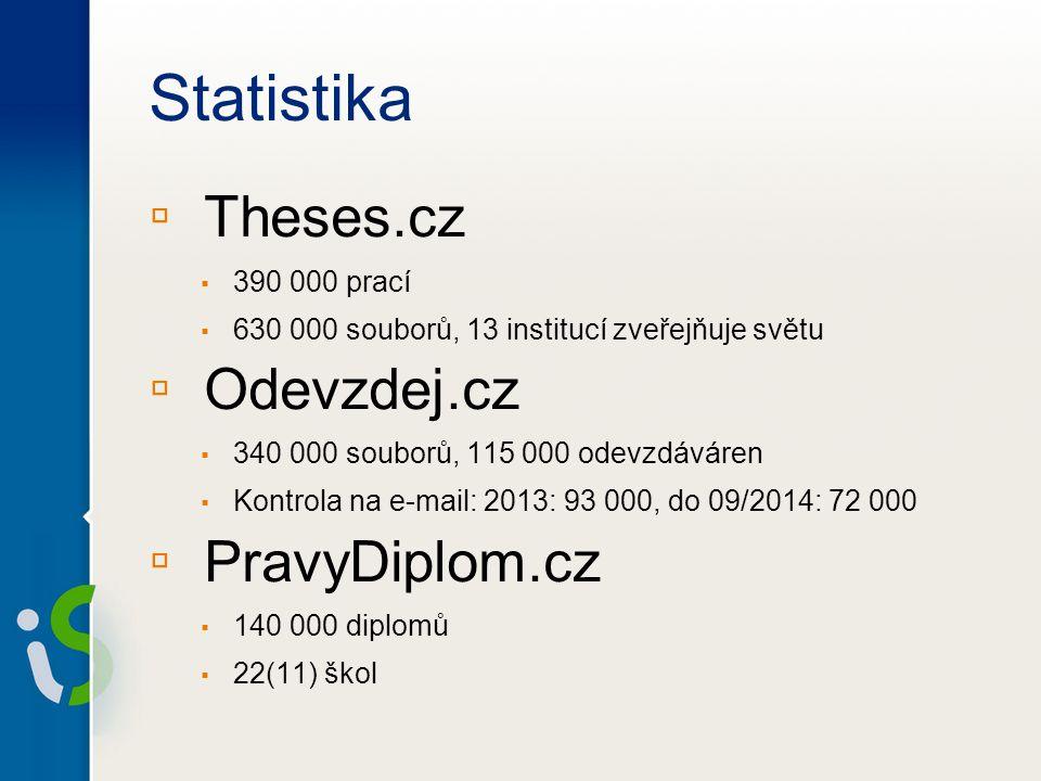 Statistika ▫ Theses.cz ▪ 390 000 prací ▪ 630 000 souborů, 13 institucí zveřejňuje světu ▫ Odevzdej.cz ▪ 340 000 souborů, 115 000 odevzdáváren ▪ Kontrola na e-mail: 2013: 93 000, do 09/2014: 72 000 ▫ PravyDiplom.cz ▪ 140 000 diplomů ▪ 22(11) škol
