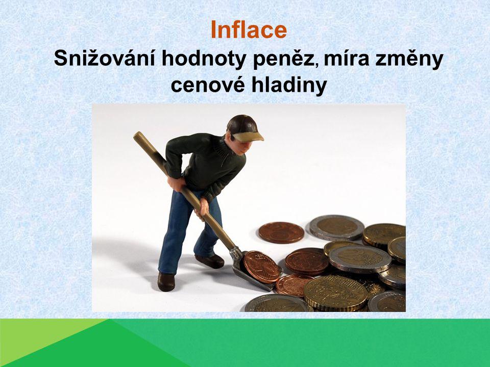 Inflace Snižování hodnoty peněz, míra změny cenové hladiny
