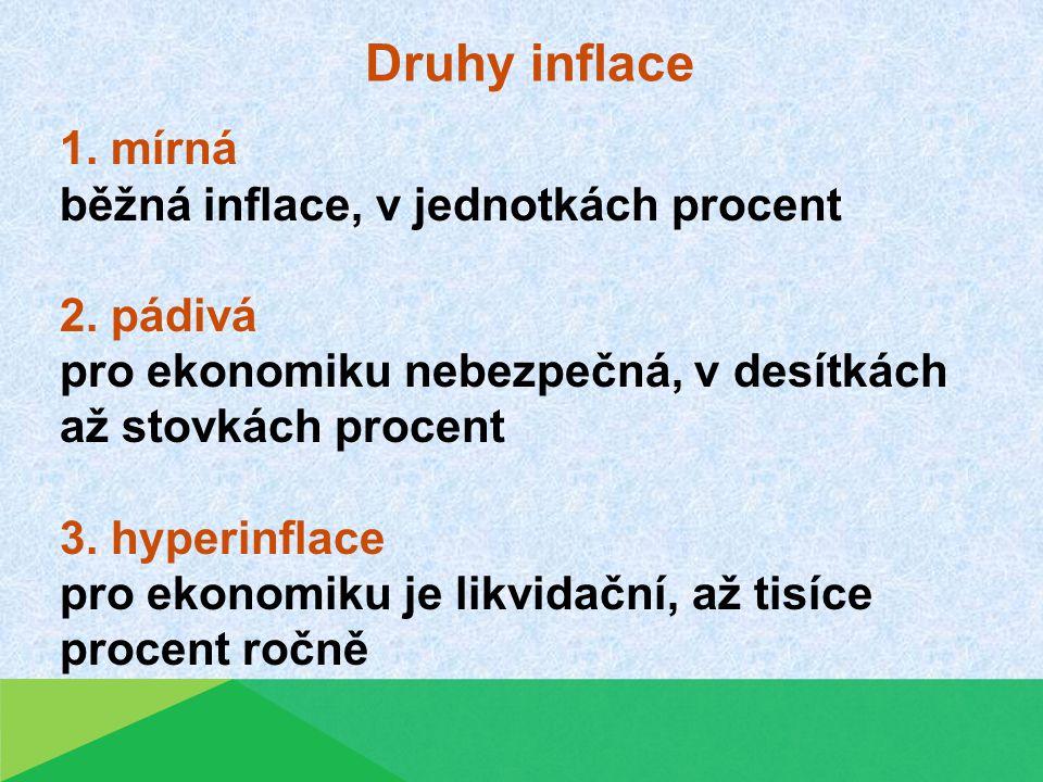 Druhy inflace 1. mírná běžná inflace, v jednotkách procent 2. pádivá pro ekonomiku nebezpečná, v desítkách až stovkách procent 3. hyperinflace pro eko