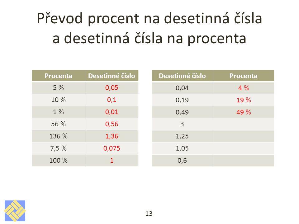 Převod procent na desetinná čísla a desetinná čísla na procenta 13 ProcentaDesetinné číslo 5 %0,05 10 %0,1 1 %0,01 56 %0,56 136 %1,36 7,5 %0,075 100 %1 Desetinné čísloProcenta 0,044 % 0,1919 % 0,4949 % 3 1,25 1,05 0,6
