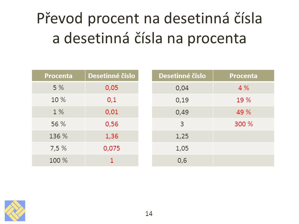 Převod procent na desetinná čísla a desetinná čísla na procenta 14 ProcentaDesetinné číslo 5 %0,05 10 %0,1 1 %0,01 56 %0,56 136 %1,36 7,5 %0,075 100 %1 Desetinné čísloProcenta 0,044 % 0,1919 % 0,4949 % 3300 % 1,25 1,05 0,6