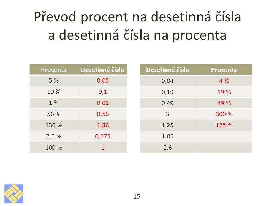 Převod procent na desetinná čísla a desetinná čísla na procenta 15 ProcentaDesetinné číslo 5 %0,05 10 %0,1 1 %0,01 56 %0,56 136 %1,36 7,5 %0,075 100 %1 Desetinné čísloProcenta 0,044 % 0,1919 % 0,4949 % 3300 % 1,25125 % 1,05 0,6