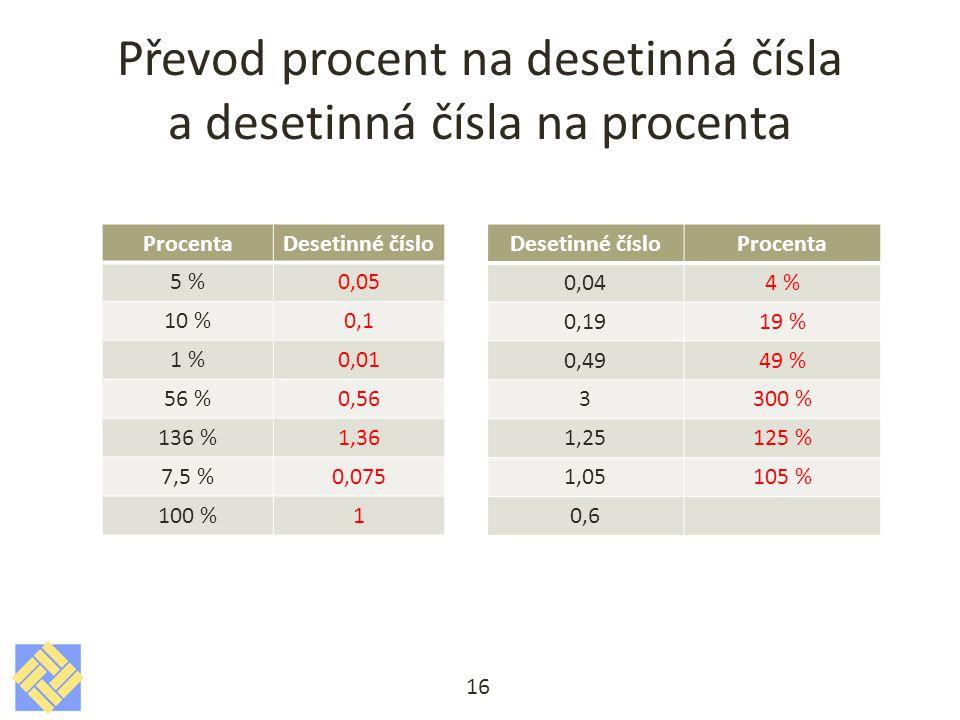 Převod procent na desetinná čísla a desetinná čísla na procenta 16 ProcentaDesetinné číslo 5 %0,05 10 %0,1 1 %0,01 56 %0,56 136 %1,36 7,5 %0,075 100 %1 Desetinné čísloProcenta 0,044 % 0,1919 % 0,4949 % 3300 % 1,25125 % 1,05105 % 0,6