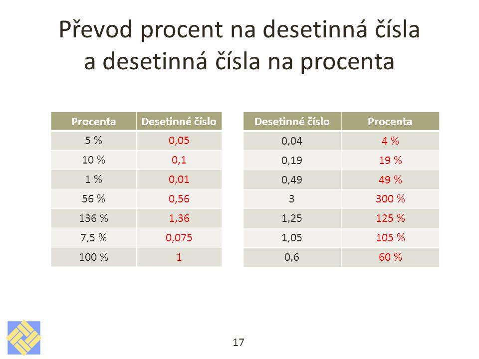 Převod procent na desetinná čísla a desetinná čísla na procenta 17 ProcentaDesetinné číslo 5 %0,05 10 %0,1 1 %0,01 56 %0,56 136 %1,36 7,5 %0,075 100 %1 Desetinné čísloProcenta 0,044 % 0,1919 % 0,4949 % 3300 % 1,25125 % 1,05105 % 0,660 %
