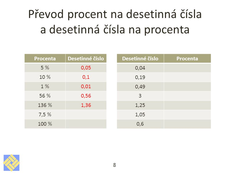 Převod procent na desetinná čísla a desetinná čísla na procenta 8 ProcentaDesetinné číslo 5 %0,05 10 %0,1 1 %0,01 56 %0,56 136 %1,36 7,5 % 100 % Desetinné čísloProcenta 0,04 0,19 0,49 3 1,25 1,05 0,6