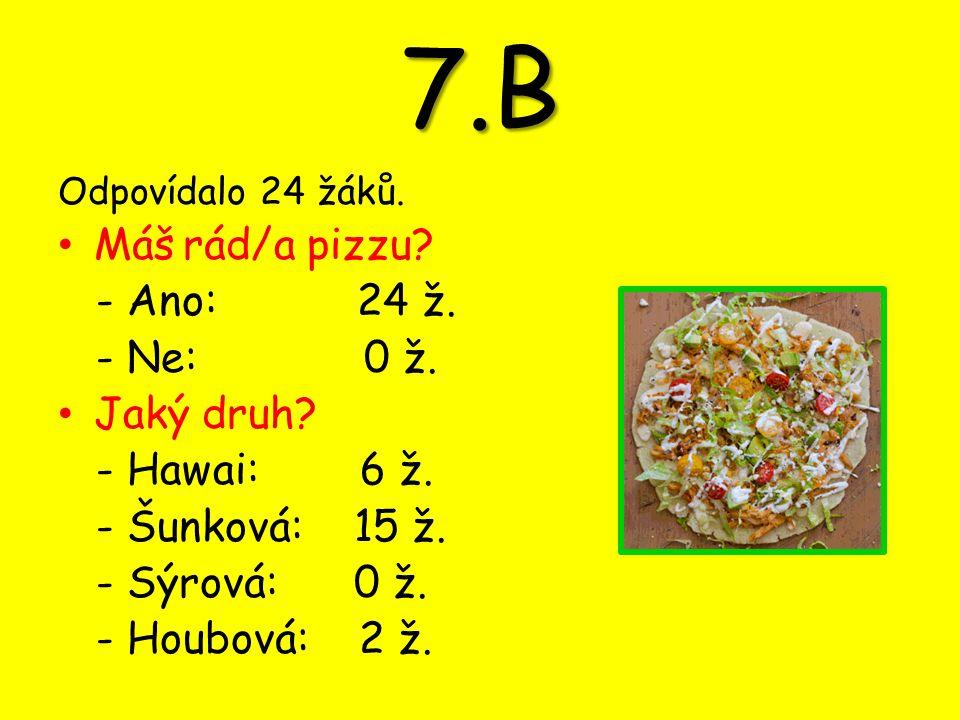 7.B Odpovídalo 24 žáků. Máš rád/a pizzu? - Ano: 24 ž. - Ne: 0 ž. Jaký druh? - Hawai: 6 ž. - Šunková: 15 ž. - Sýrová: 0 ž. - Houbová: 2 ž.