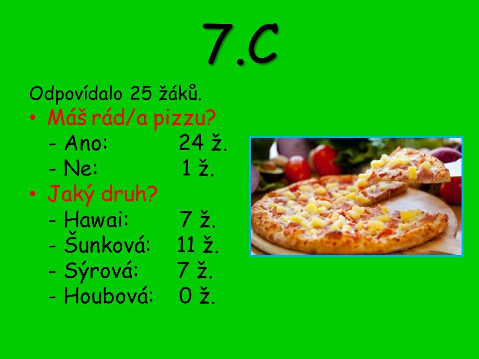 7.C Odpovídalo 25 žáků. Máš rád/a pizzu? - Ano: 24 ž. - Ne: 1 ž. Jaký druh? - Hawai: 7 ž. - Šunková: 11 ž. - Sýrová: 7 ž. - Houbová: 0 ž.