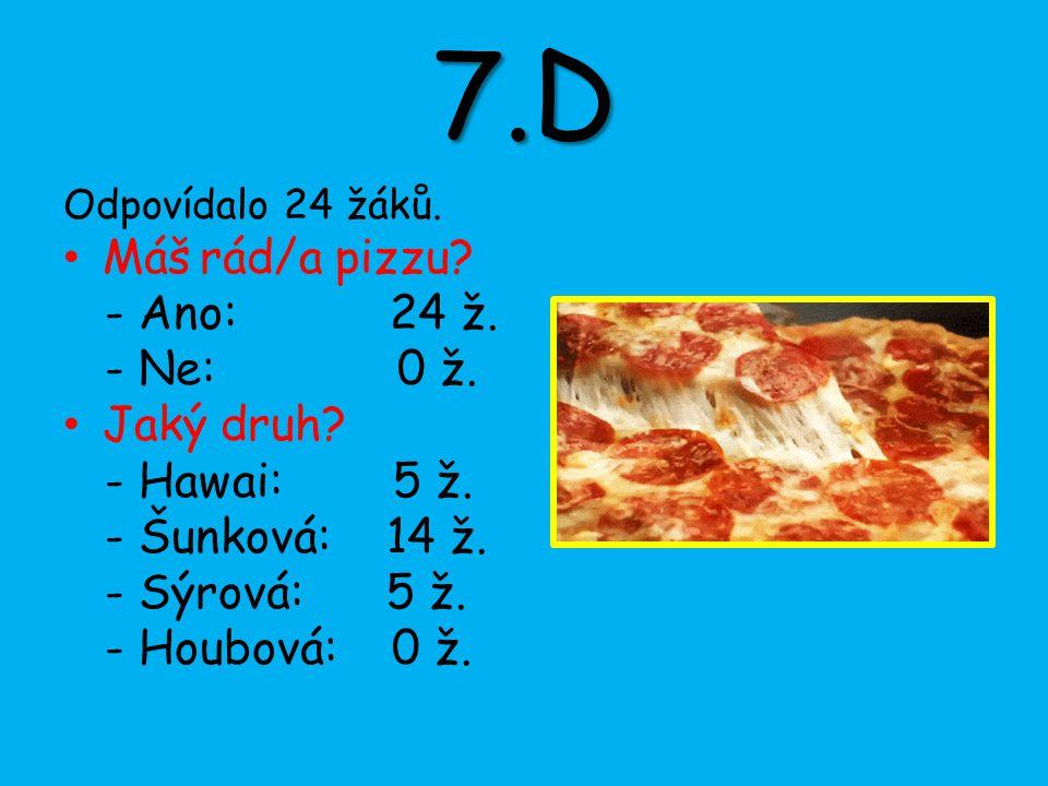 7.D Odpovídalo 24 žáků. Máš rád/a pizzu? - Ano: 24 ž. - Ne: 0 ž. Jaký druh? - Hawai: 5 ž. - Šunková: 14 ž. - Sýrová: 5 ž. - Houbová: 0 ž.