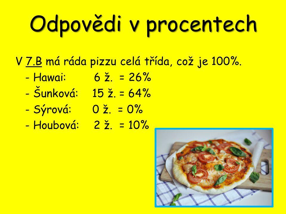 Odpovědi v procentech V 7.B má ráda pizzu celá třída, což je 100%. - Hawai: 6 ž. = 26% - Šunková: 15 ž. = 64% - Sýrová: 0 ž. = 0% - Houbová: 2 ž. = 10