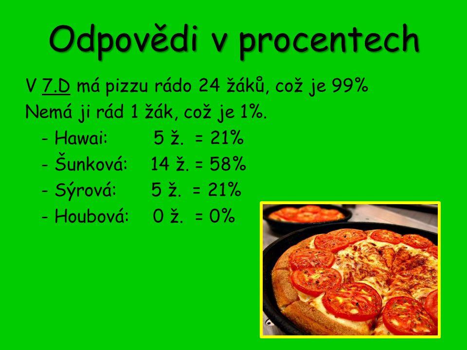 Odpovědi v procentech V 7.D má pizzu rádo 24 žáků, což je 99% Nemá ji rád 1 žák, což je 1%. - Hawai: 5 ž. = 21% - Šunková: 14 ž. = 58% - Sýrová: 5 ž.