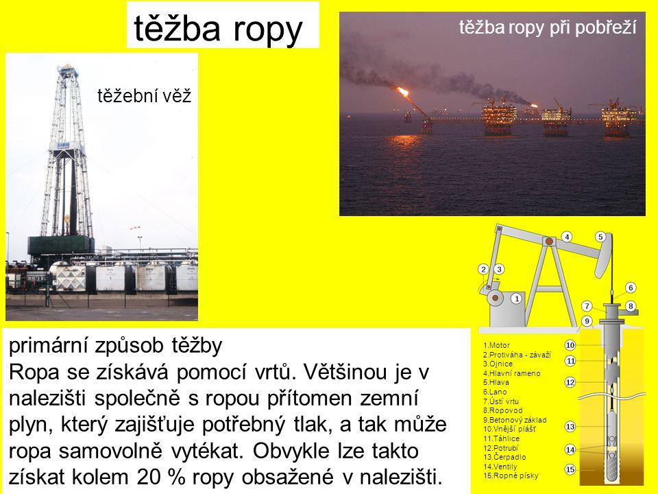 těžba ropy těžební věž těžba ropy při pobřeží 1.Motor 2.Protiváha - závaží 3.Ojnice 4.Hlavní rameno 5.Hlava 6.Lano 7.Ústí vrtu 8.Ropovod 9.Betonový zá