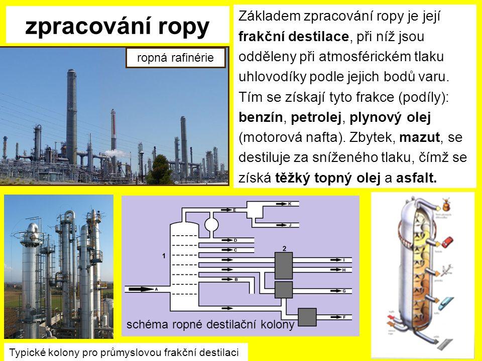 zpracování ropy Základem zpracování ropy je její frakční destilace, při níž jsou odděleny při atmosférickém tlaku uhlovodíky podle jejich bodů varu. T