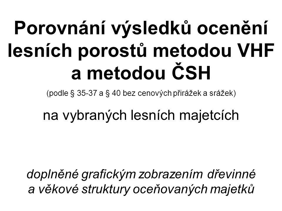 doplněné grafickým zobrazením dřevinné a věkové struktury oceňovaných majetků Porovnání výsledků ocenění lesních porostů metodou VHF a metodou ČSH (podle § 35-37 a § 40 bez cenových přirážek a srážek) na vybraných lesních majetcích
