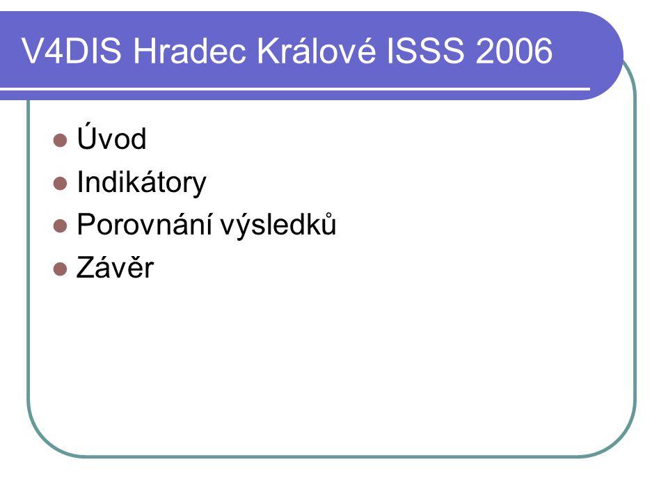 V4DIS Hradec Králové ISSS 2006 Úvod Indikátory Porovnání výsledků Závěr