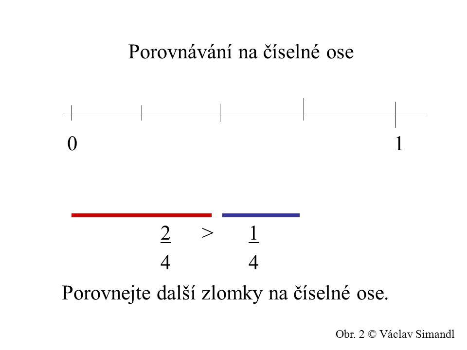 Porovnávání na číselné ose 0 1 2>1 2>1 44 Porovnejte další zlomky na číselné ose. Obr. 2 © Václav Simandl