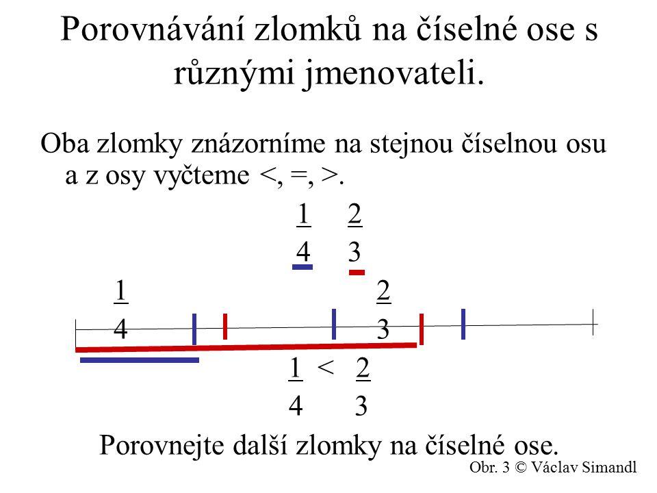 Porovnávání zlomků na číselné ose s různými jmenovateli. Oba zlomky znázorníme na stejnou číselnou osu a z osy vyčteme. 1 2 4 3 1 2 4 3 1 < 2 4 3 Poro
