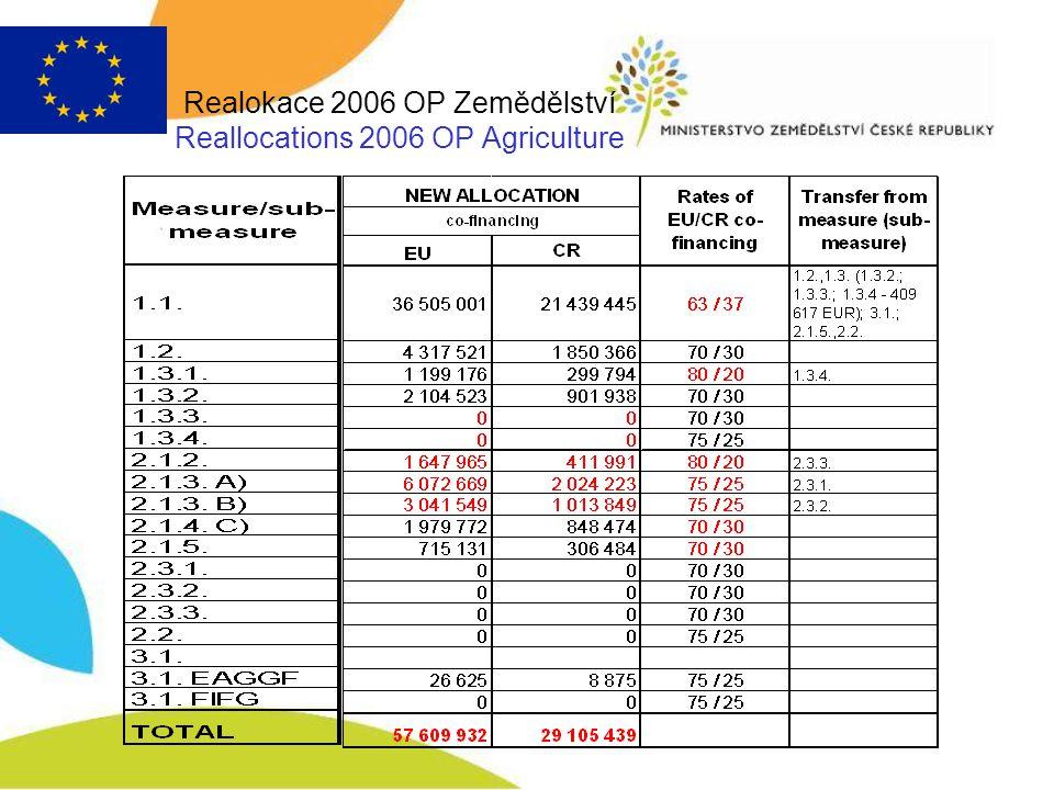 Realokace 2006 OP Zemědělství Reallocations 2006 OP Agriculture
