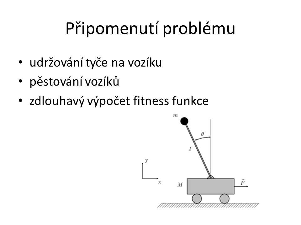 Připomenutí problému udržování tyče na vozíku pěstování vozíků zdlouhavý výpočet fitness funkce