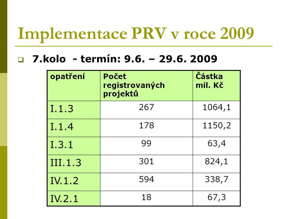 Implementace PRV v roce 2009  7.kolo - termín: 9.6. – 29.6. 2009 opatřeníPočet registrovaných projektů Částka mil. Kč I.1.3 2671064,1 I.1.4 1781150,2
