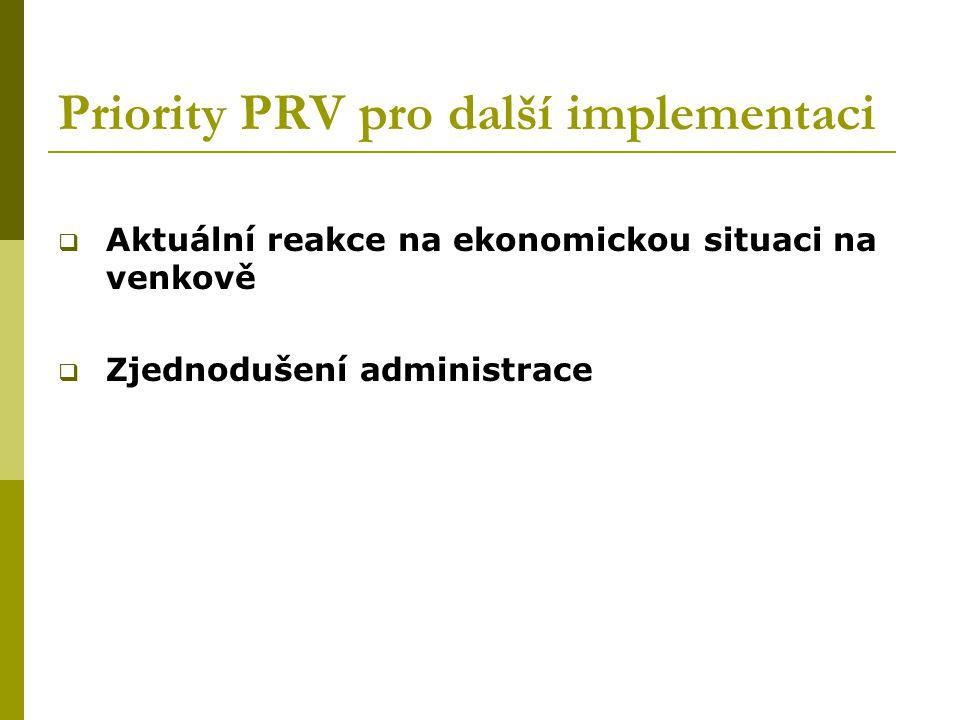 Priority PRV pro další implementaci  Aktuální reakce na ekonomickou situaci na venkově  Zjednodušení administrace
