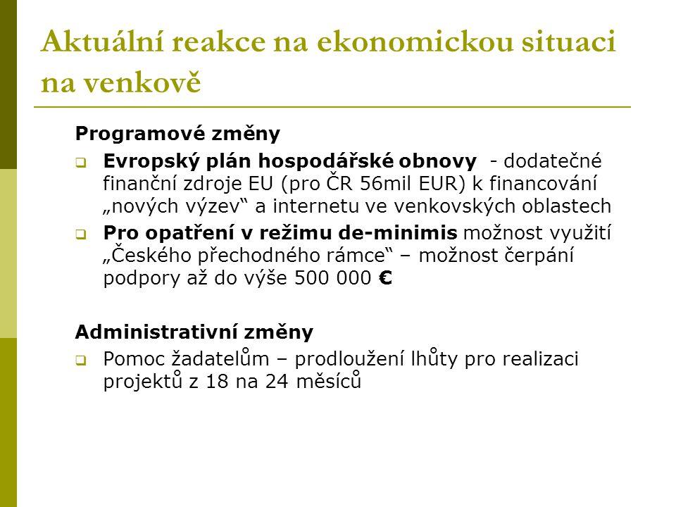 Aktuální reakce na ekonomickou situaci na venkově Programové změny  Evropský plán hospodářské obnovy - dodatečné finanční zdroje EU (pro ČR 56mil EUR