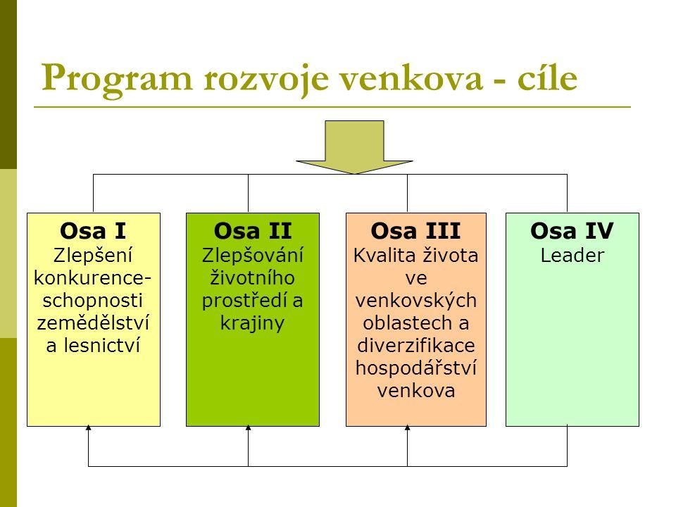 Program rozvoje venkova - cíle Osa I Zlepšení konkurence- schopnosti zemědělství a lesnictví Osa II Zlepšování životního prostředí a krajiny Osa III K
