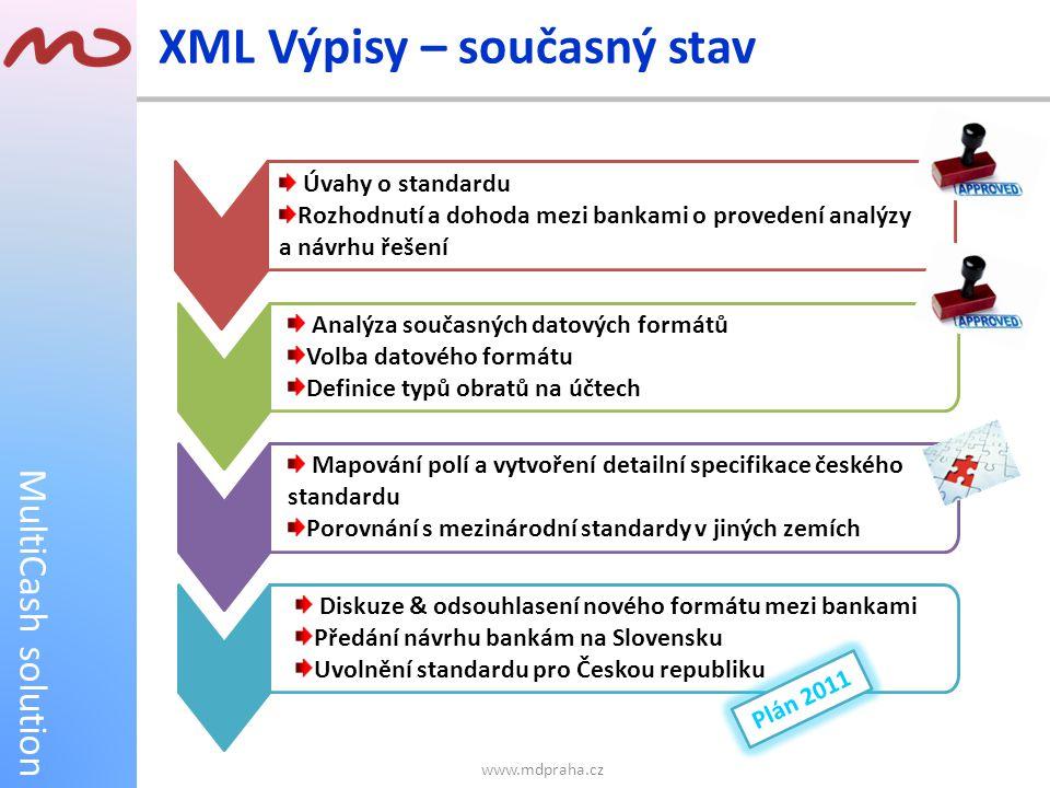 MultiCash solution Standard pro jednotný datový formát XML výpisů z účtu Děkuji za účast Josef Brtník josef.brtnik@mdpraha.cz
