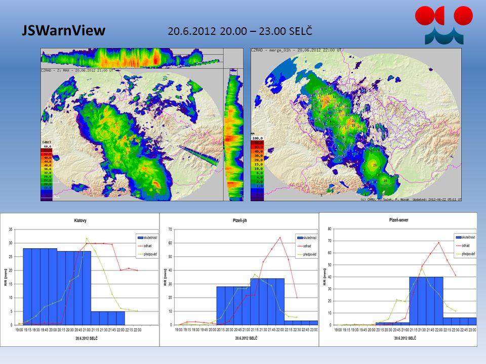 20.6.2012 20.00 – 23.00 SELČ JSWarnView