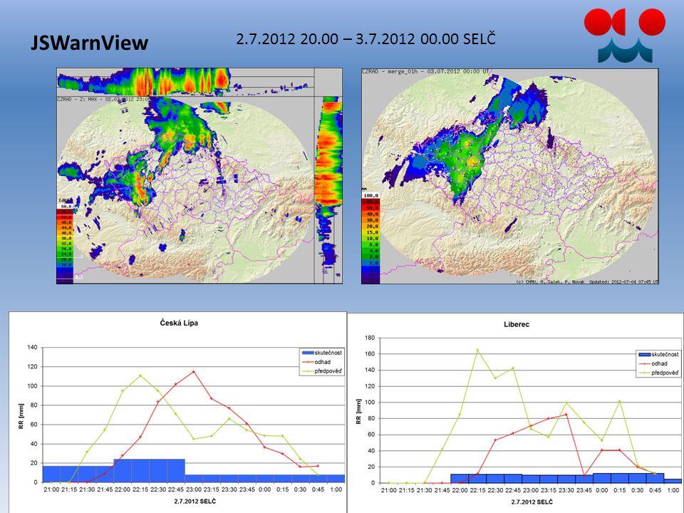 JSWarnView – vyhodnocení Diskuze Jak brát maximum odrazů – v současnosti pole 3×3 pixely délka předpovědního období různá velikost a tvar oblastí