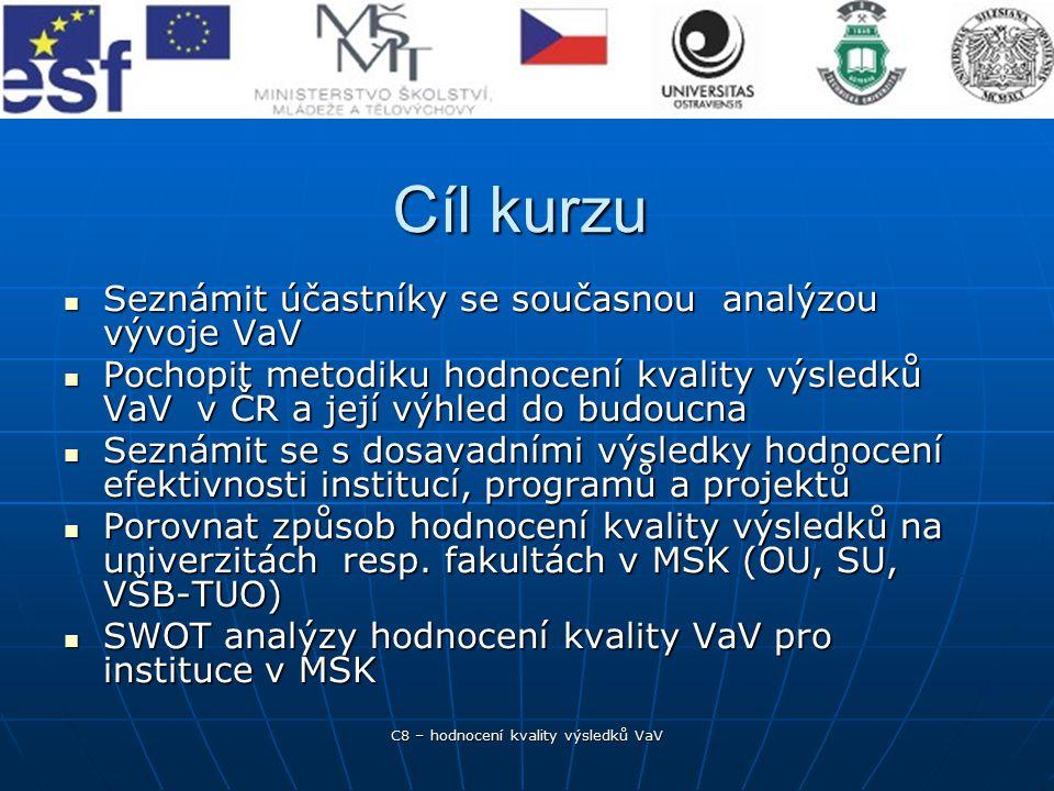 C8 – hodnocení kvality výsledků VaV Cíl kurzu Seznámit účastníky se současnou analýzou vývoje VaV Seznámit účastníky se současnou analýzou vývoje VaV Pochopit metodiku hodnocení kvality výsledků VaV v ČR a její výhled do budoucna Pochopit metodiku hodnocení kvality výsledků VaV v ČR a její výhled do budoucna Seznámit se s dosavadními výsledky hodnocení efektivnosti institucí, programů a projektů Seznámit se s dosavadními výsledky hodnocení efektivnosti institucí, programů a projektů Porovnat způsob hodnocení kvality výsledků na univerzitách resp.