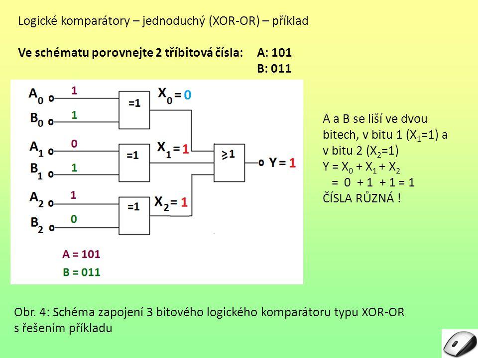 Logické komparátory – jednoduchý (XOR-OR) – příklad Ve schématu porovnejte 2 tříbitová čísla: A: 101 B: 011 Obr. 4: Schéma zapojení 3 bitového logické
