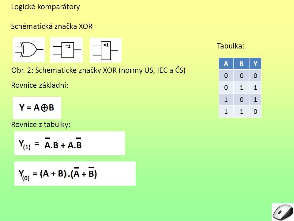 Logické komparátory Schématická značka XOR Tabulka: Rovnice základní: Rovnice z tabulky: ABY 000 011 101 110 Obr. 2: Schématické značky XOR (normy US,