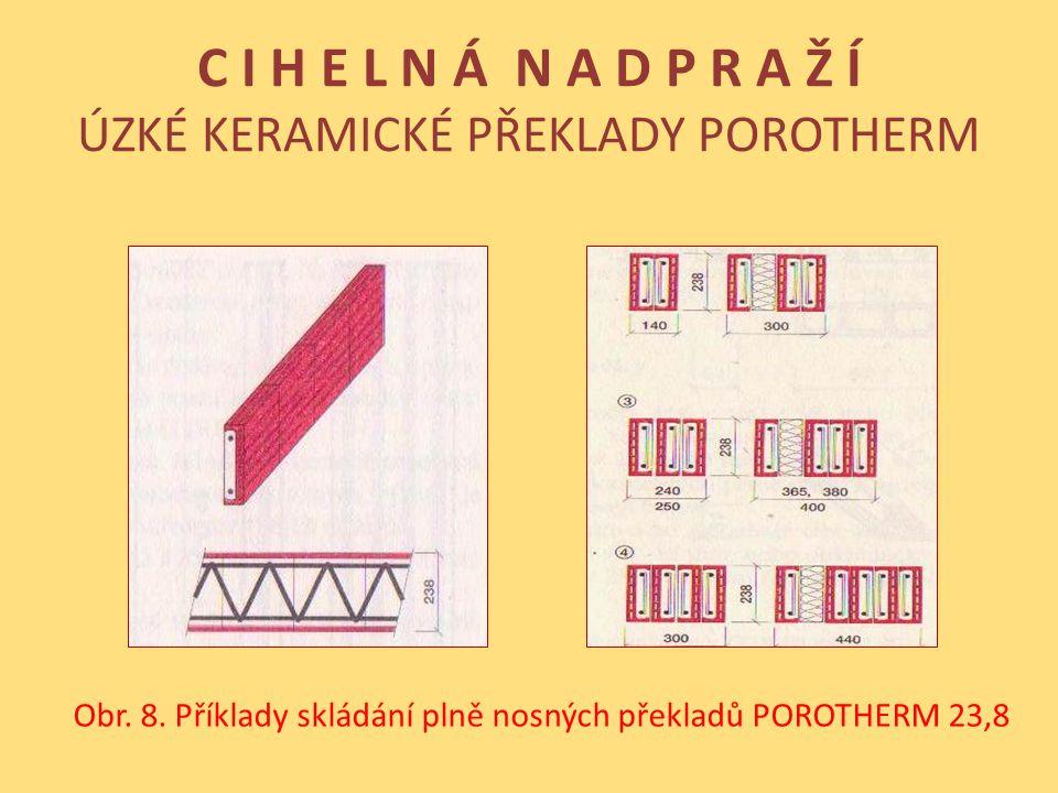 C I H E L N Á N A D P R A Ž Í ÚZKÉ KERAMICKÉ PŘEKLADY POROTHERM Obr. 8. Příklady skládání plně nosných překladů POROTHERM 23,8