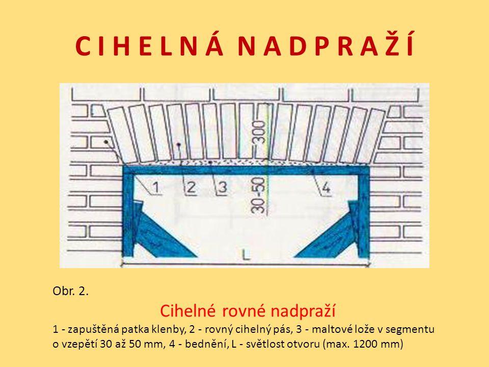 C I H E L N Á N A D P R A Ž Í Obr. 2. Cihelné rovné nadpraží 1 - zapuštěná patka klenby, 2 - rovný cihelný pás, 3 - maltové lože v segmentu o vzepětí