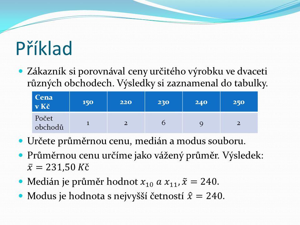 Příklad Cena v Kč 150220230240250 Počet obchodů 12692