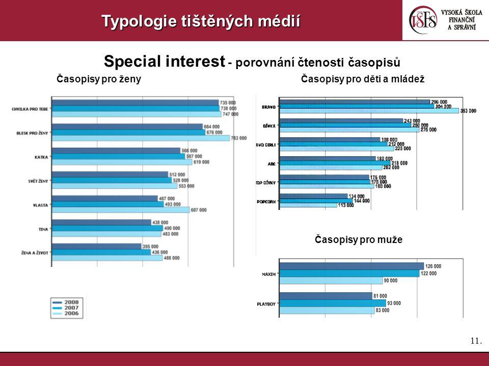 10. Typologie tištěných médií Special interest Výhody:  celostátní dosah a dopad  nejširší cílové skupiny z hlediska věku a dalších sociodemografick