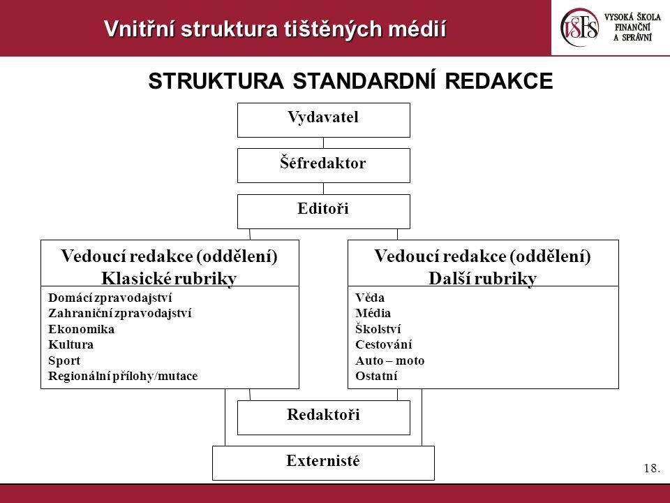 17. Vnitřní struktura tištěných médií Novináři –Práce ve stresu –Odklon od odborných znalostí (vzdělání)
