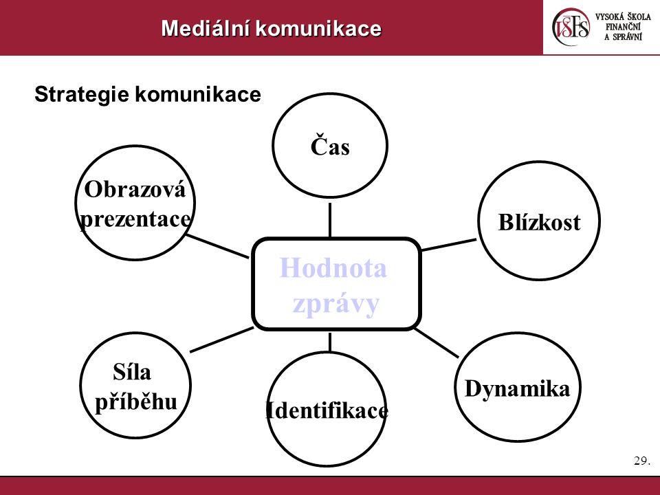 28. Mediální komunikace Definování výchozí situace Stanovení konkrétních cílů komunikace Definice cílových skupin Vytvoření strategie Vytvoření taktik